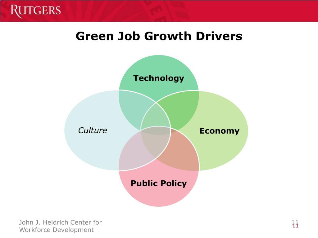Green Job Growth Drivers