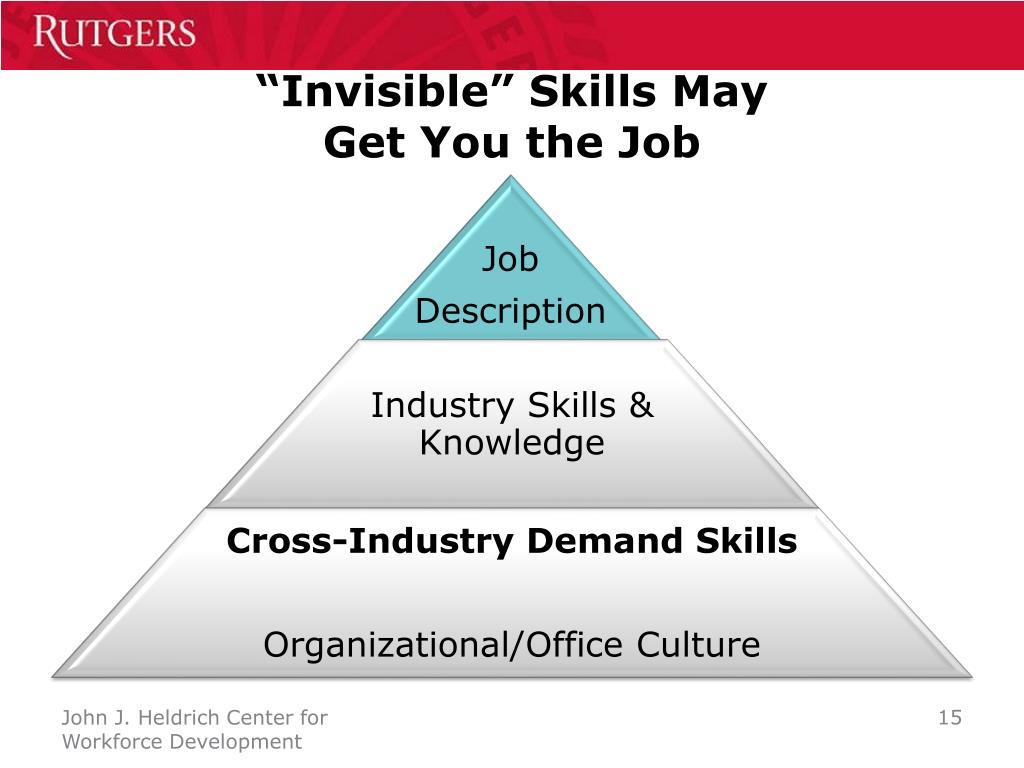 """""""Invisible"""" Skills May"""