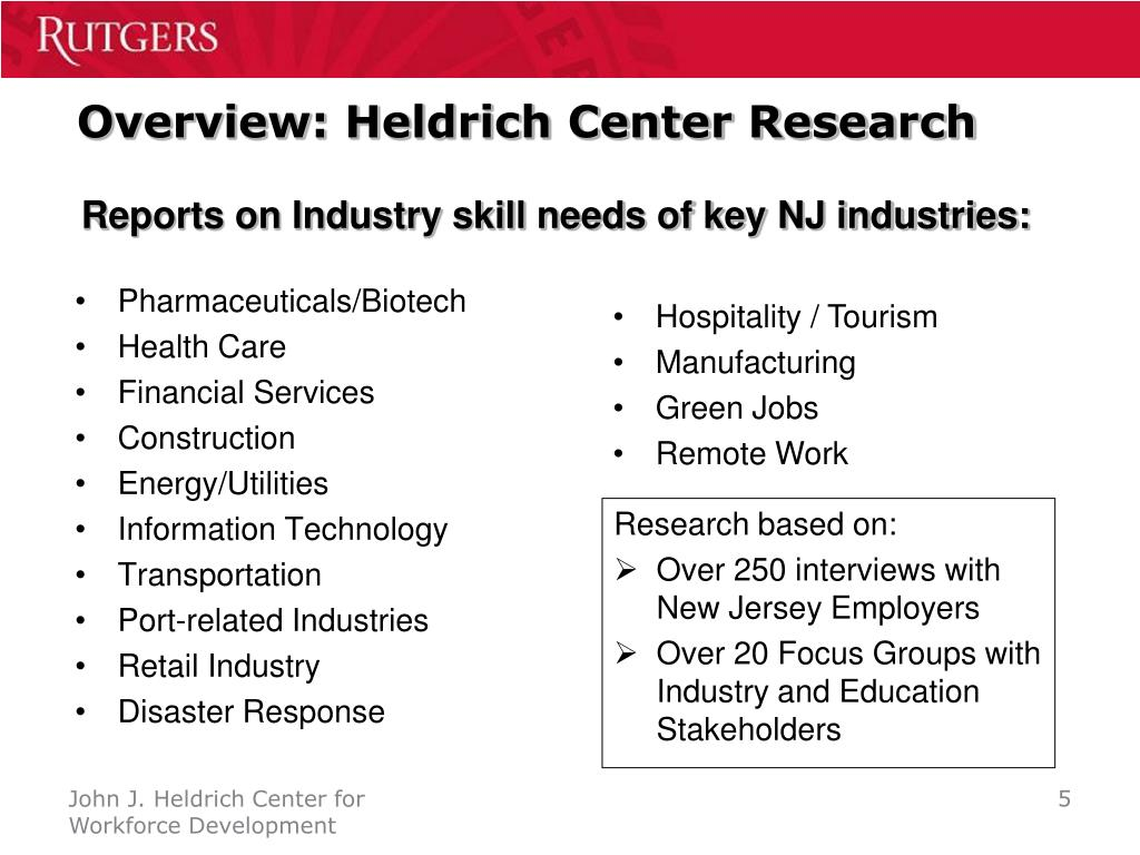 Overview: Heldrich Center Research