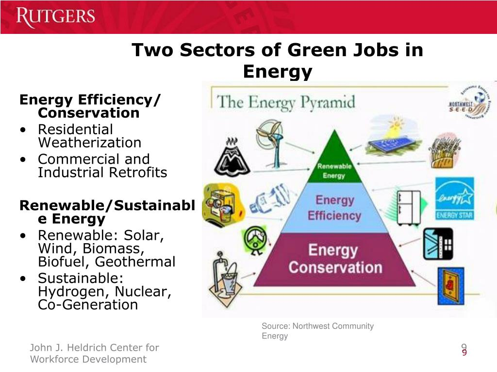 Two Sectors of Green Jobs in Energy