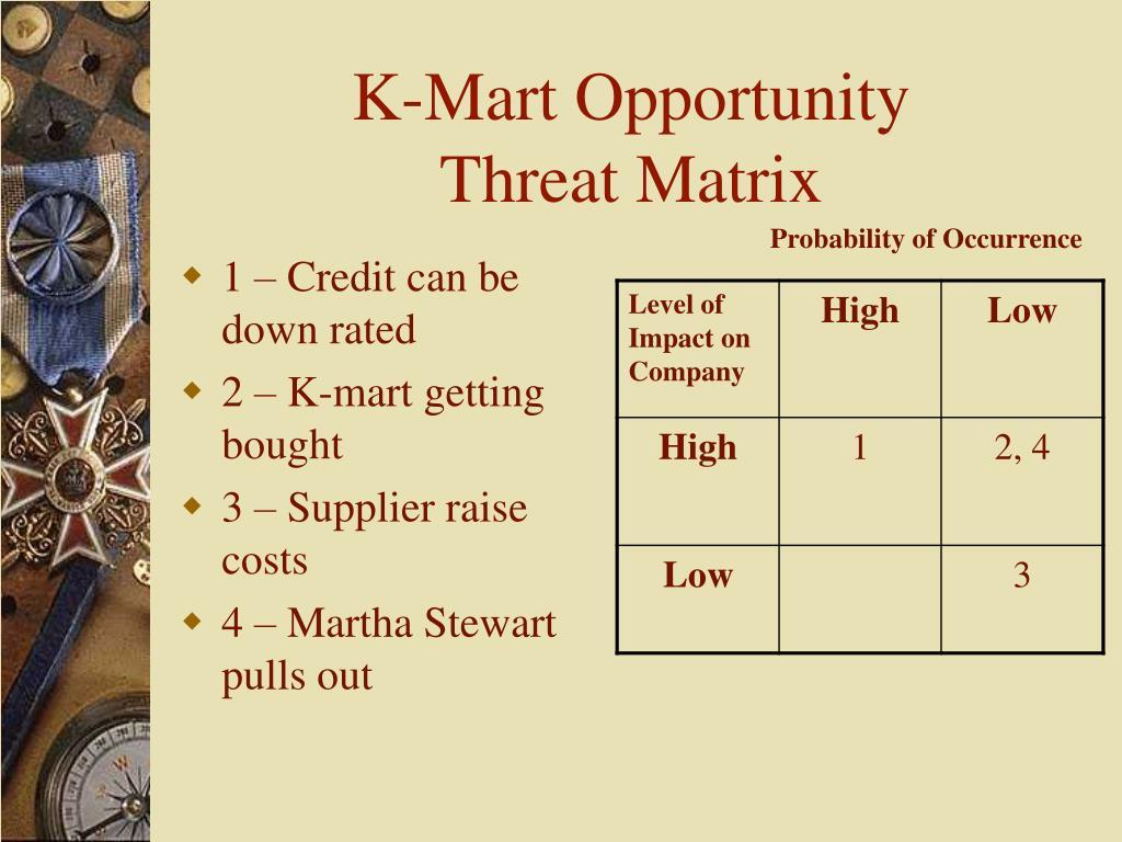 K-Mart Opportunity