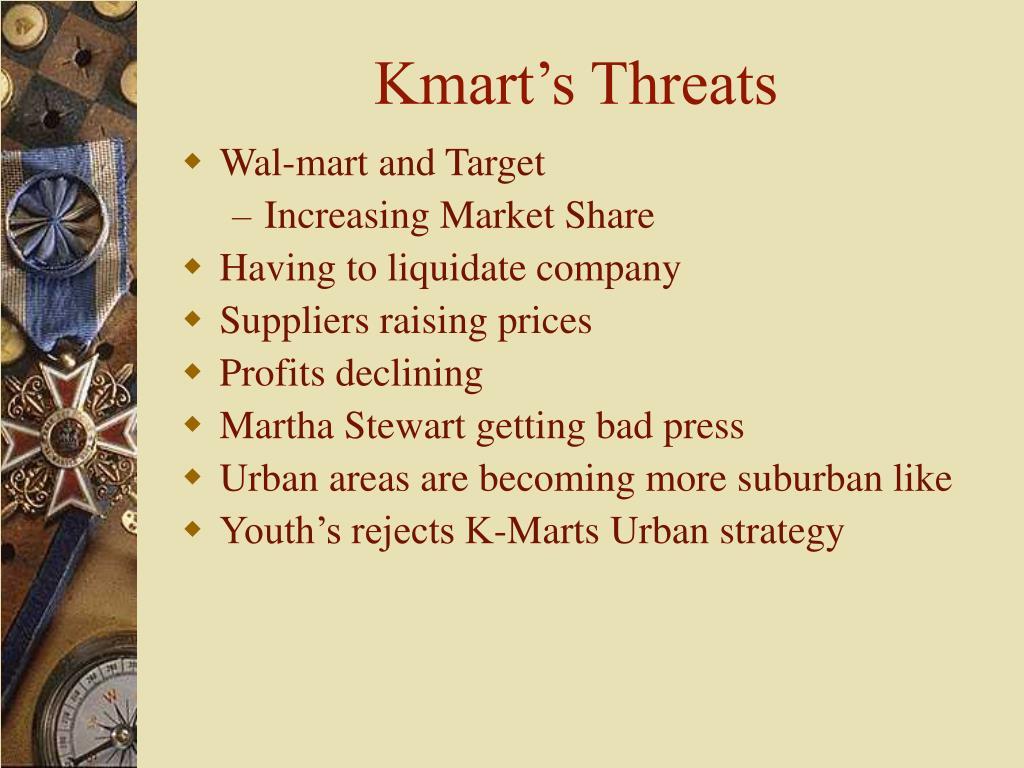 Kmart's Threats