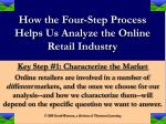 how the four step process helps us analyze the online retail industry