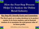 how the four step process helps us analyze the online retail industry7