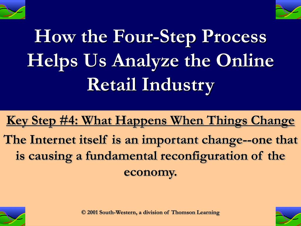 How the Four-Step Process Helps Us Analyze the Online Retail Industry