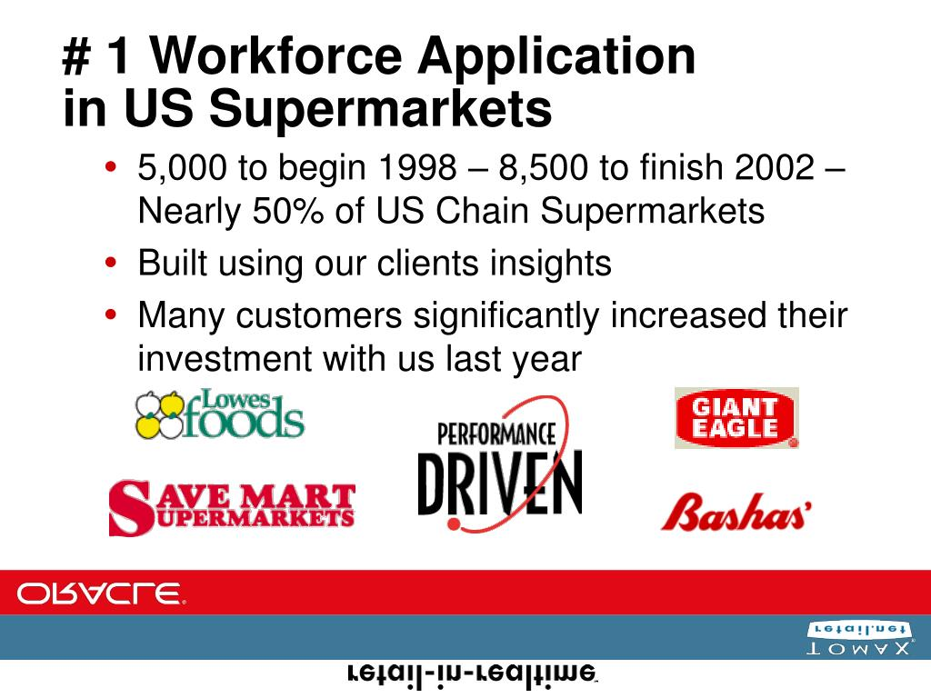 # 1 Workforce Application