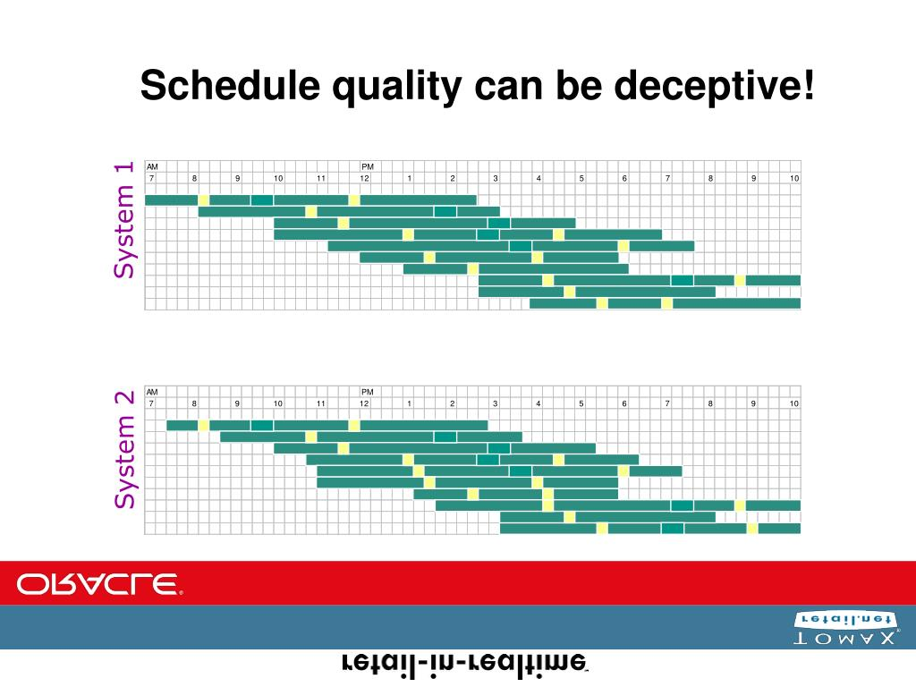 Schedule quality can be deceptive!