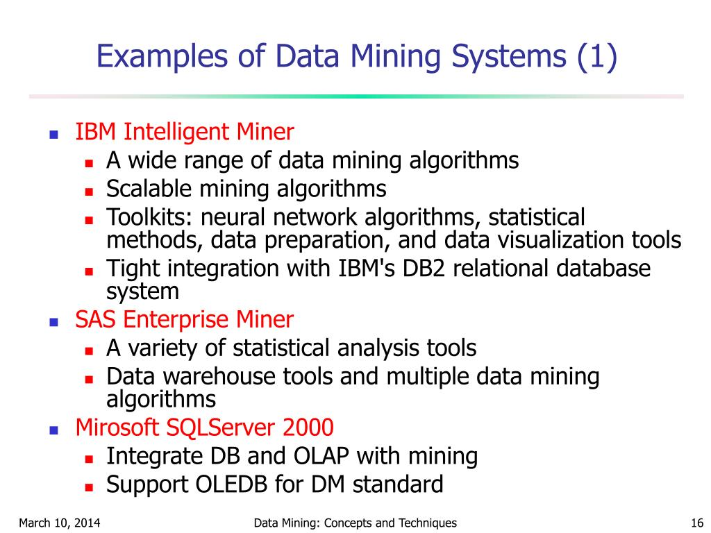 Examples of Data Mining Systems (1)