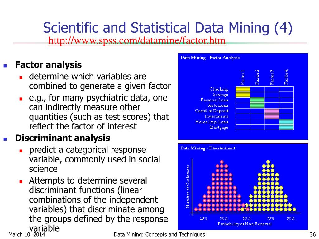 Scientific and Statistical Data Mining (4)