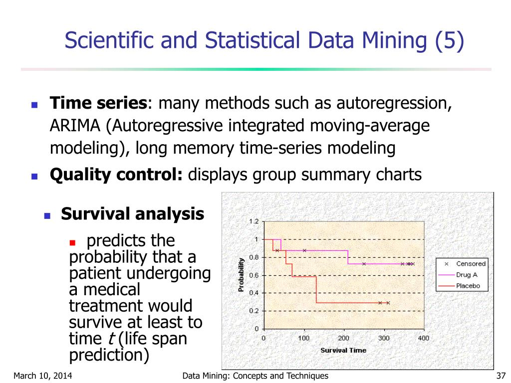 Scientific and Statistical Data Mining (5)