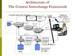 architecture of the context interchange framework
