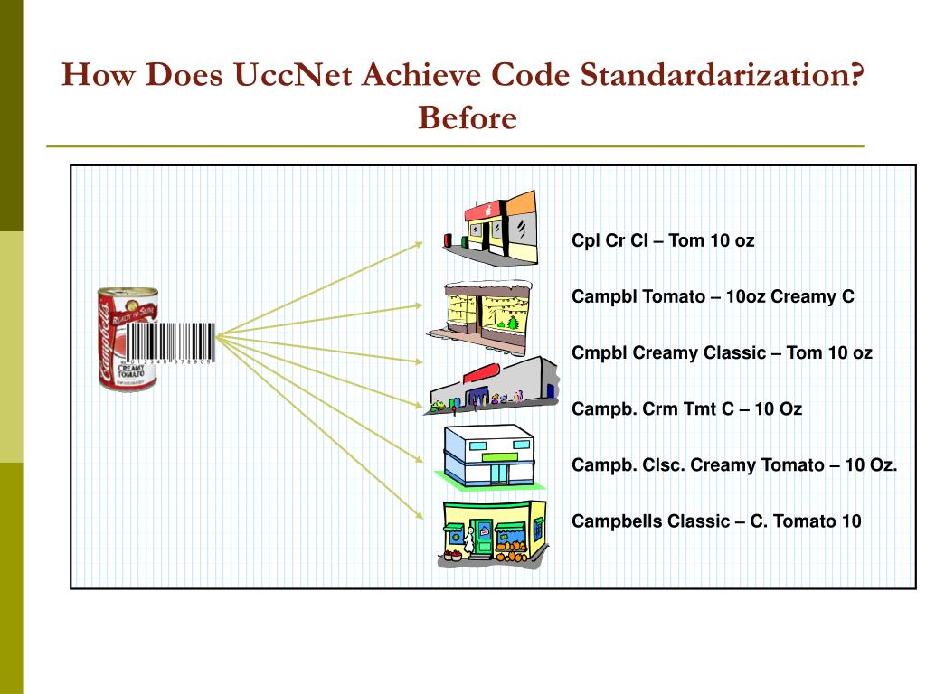 How Does UccNet Achieve Code Standardarization?