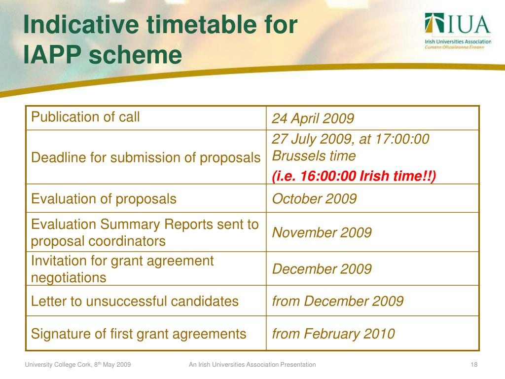 Indicative timetable for IAPP scheme