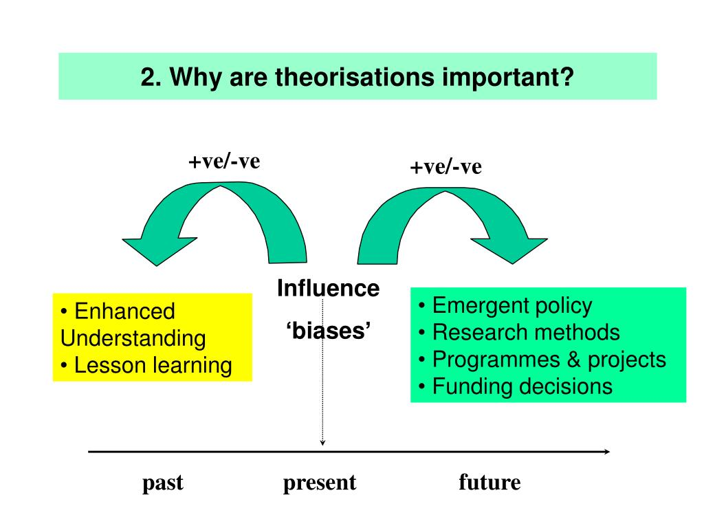 2. Why are theorisations important?