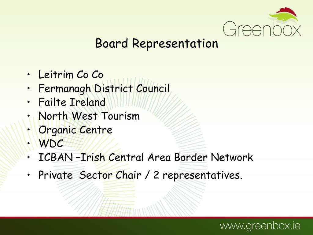 Board Representation
