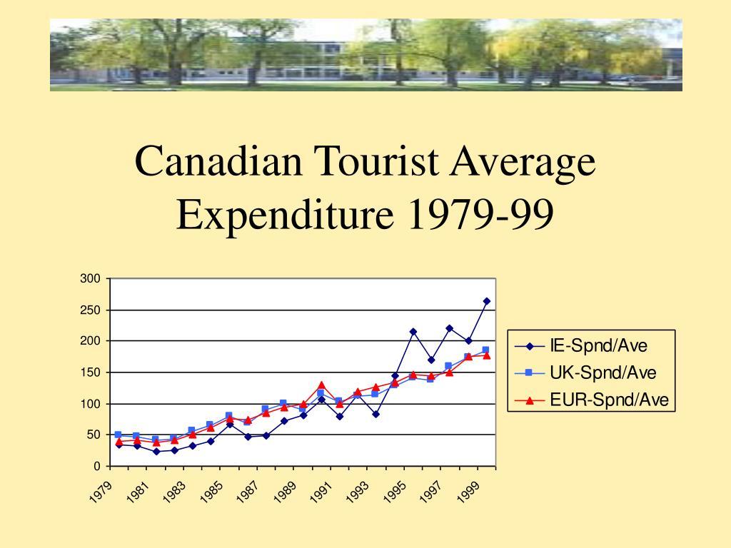 Canadian Tourist Average Expenditure 1979-99