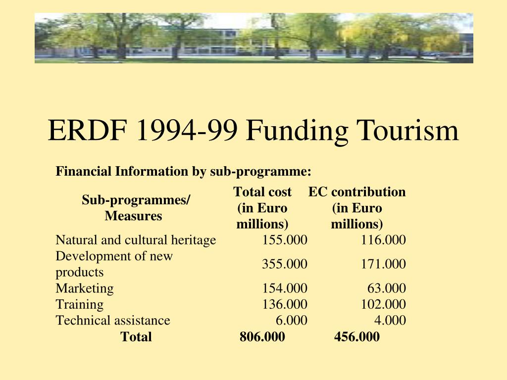 ERDF 1994-99 Funding Tourism