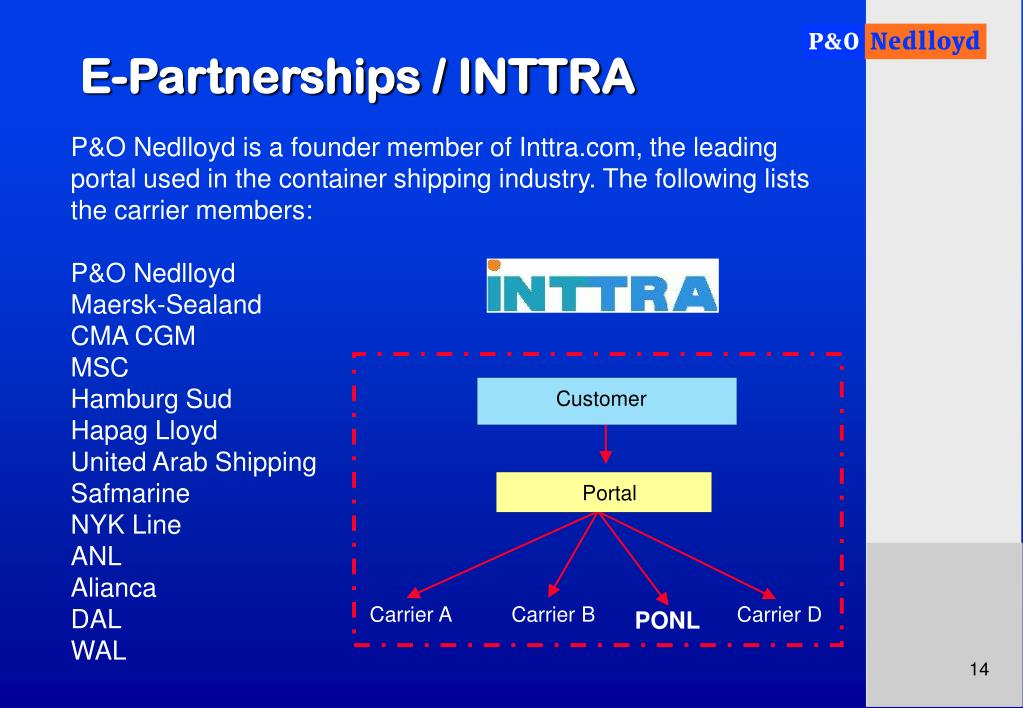 E-Partnerships / INTTRA
