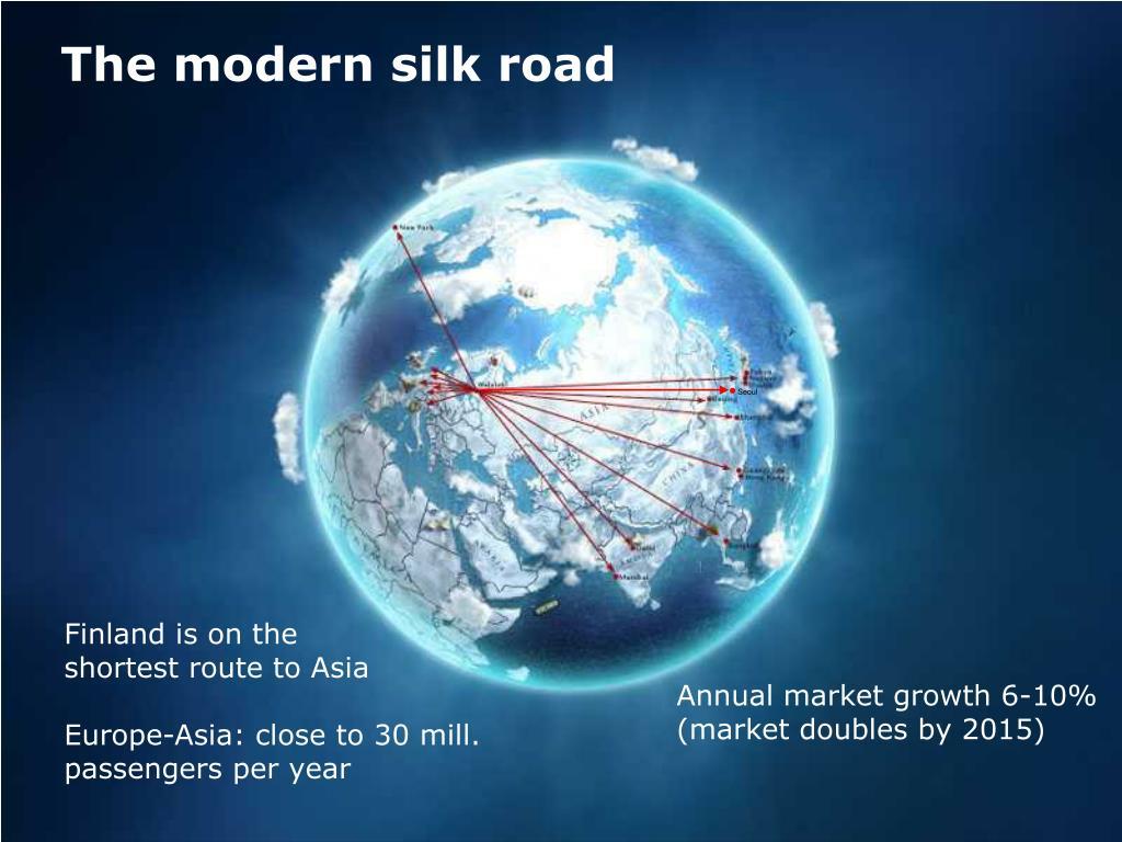 The modern silk road