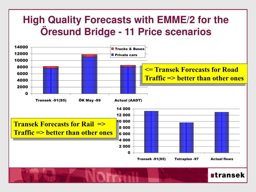 High Quality Forecasts with EMME/2 for the Öresund Bridge - 11 Price scenarios
