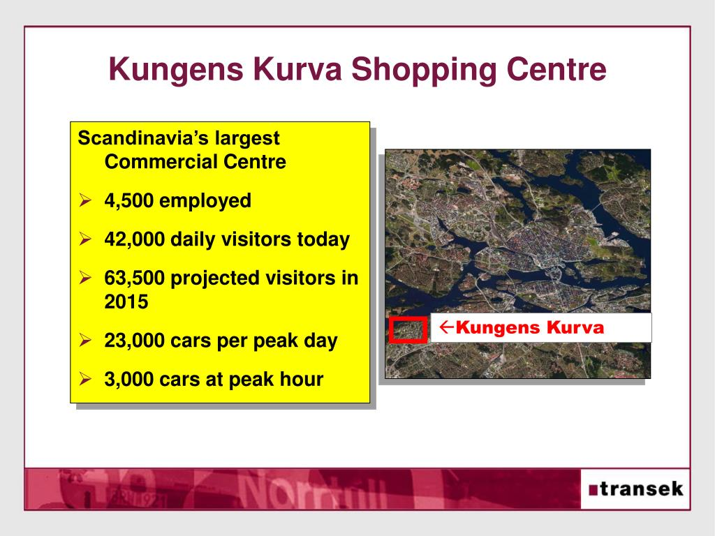 Kungens Kurva Shopping Centre