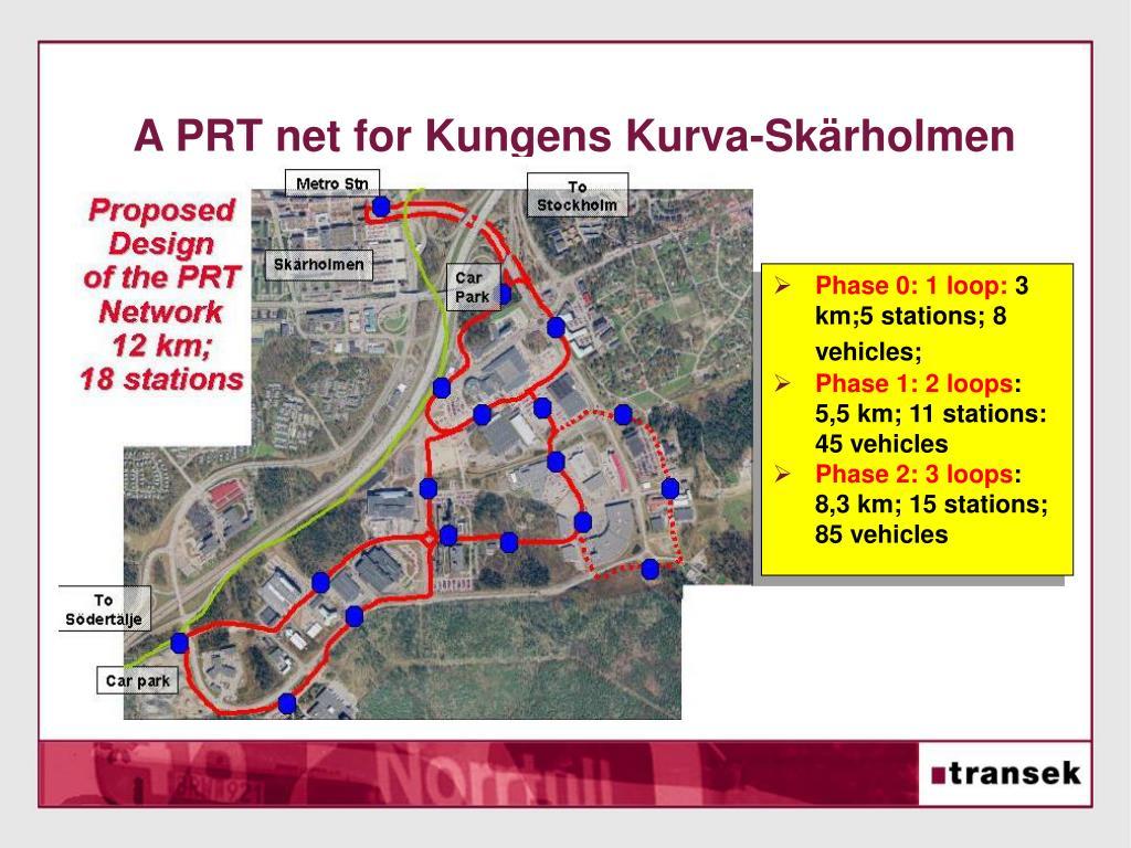 A PRT net for Kungens Kurva-Skärholmen