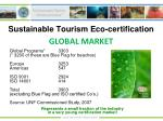 sustainable tourism eco certification15