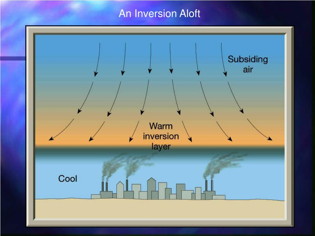 An Inversion Aloft