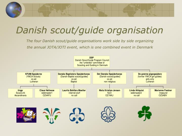 Danish scout guide organisation