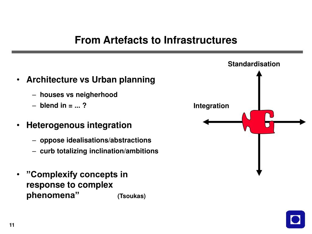 From Artefacts to Infrastructures