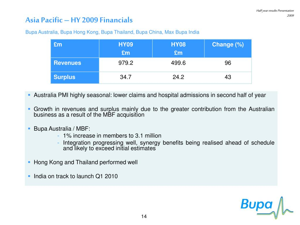 Asia Pacific – HY 2009 Financials