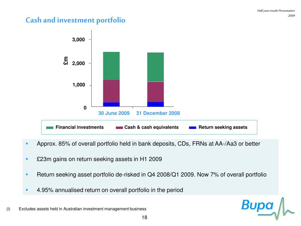 Cash and investment portfolio