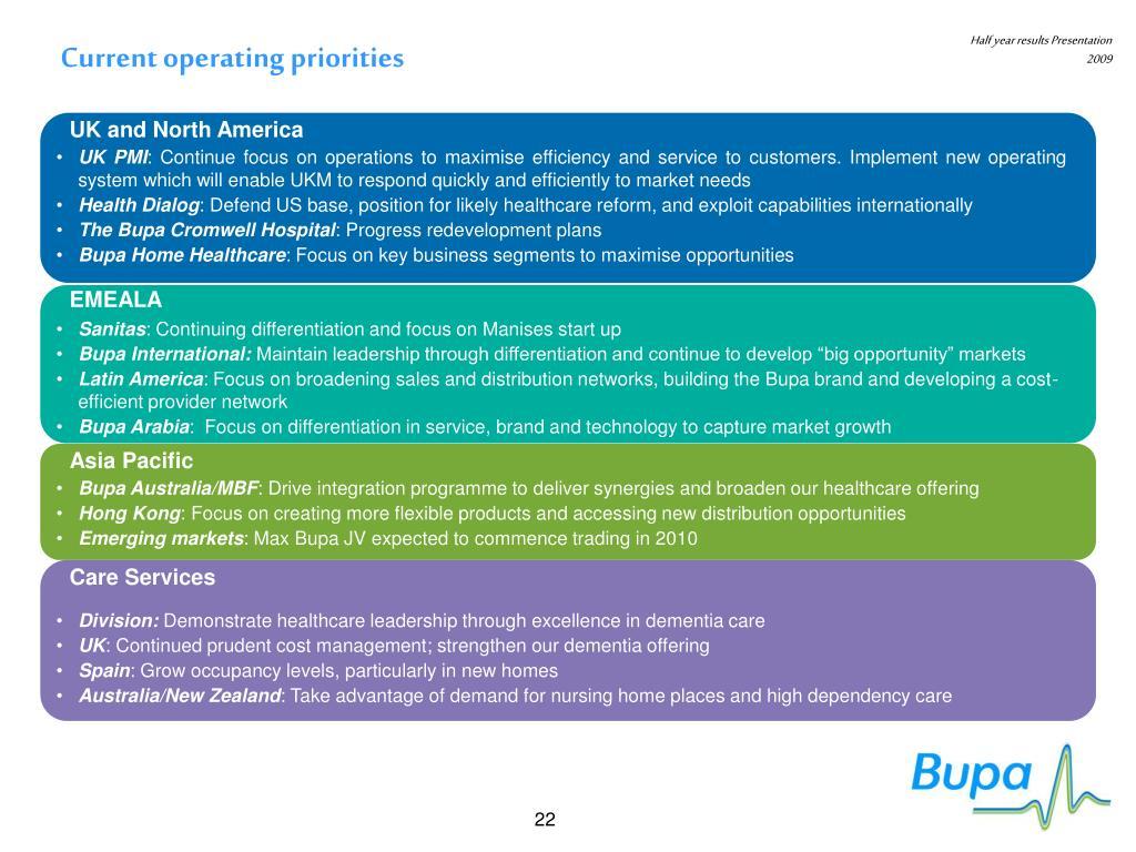 Current operating priorities