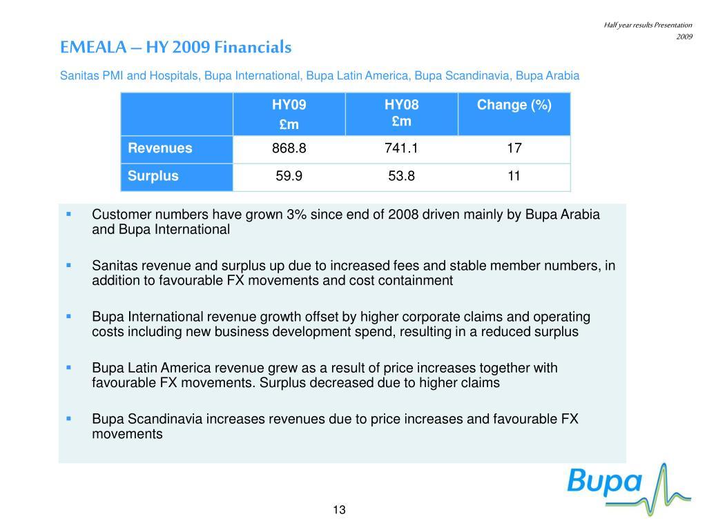 EMEALA – HY 2009 Financials