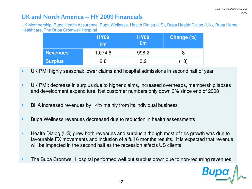 UK and North America – HY 2009 Financials