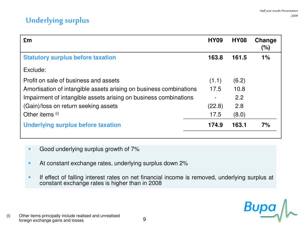 Underlying surplus