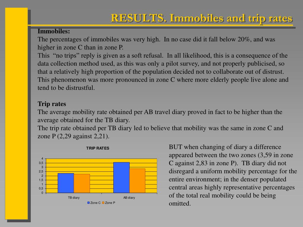 RESULTS. Immobiles and trip rates