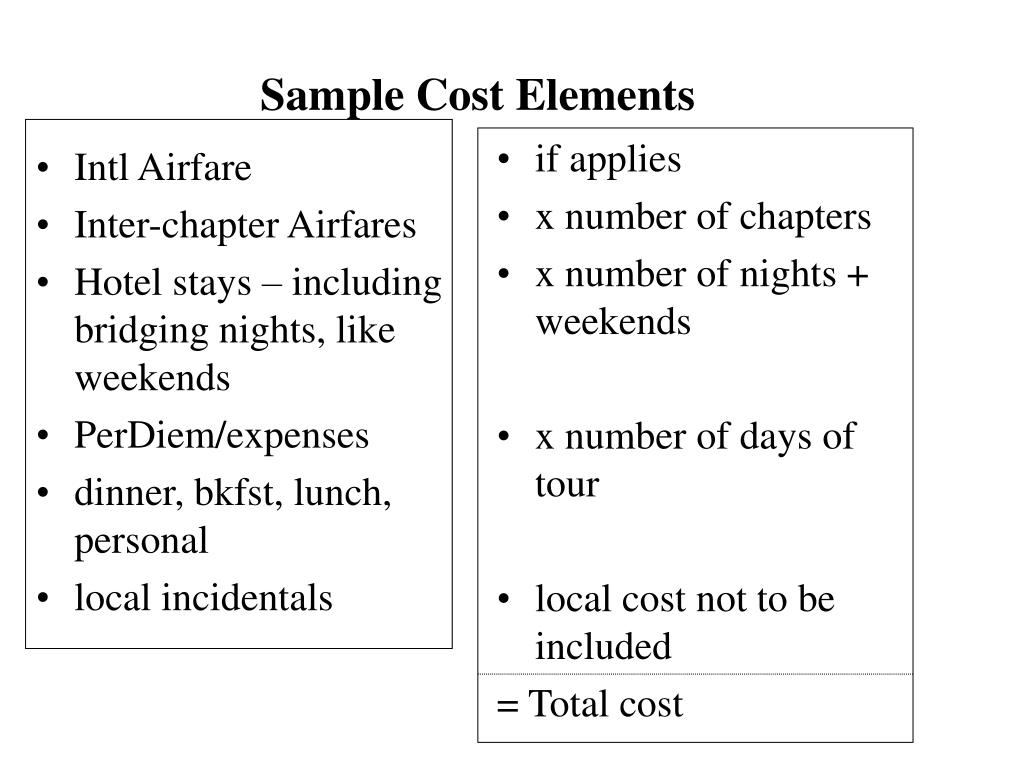 Sample Cost Elements