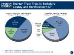 shorter train trips in berkshire county and northwestern ct