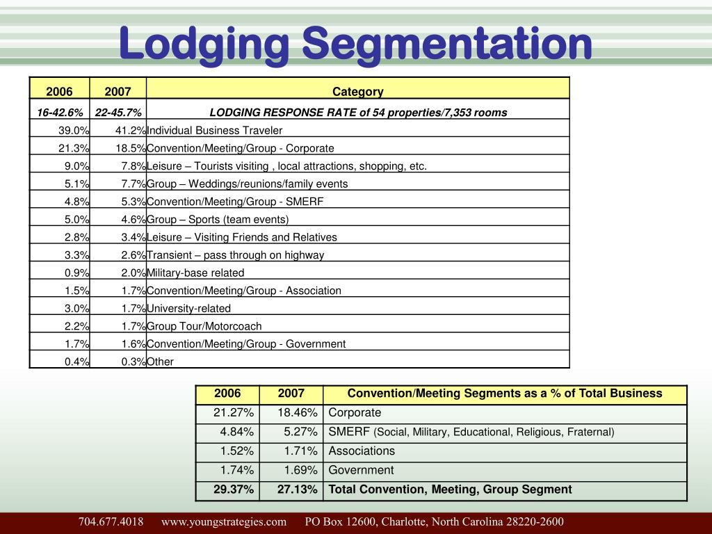 Lodging Segmentation