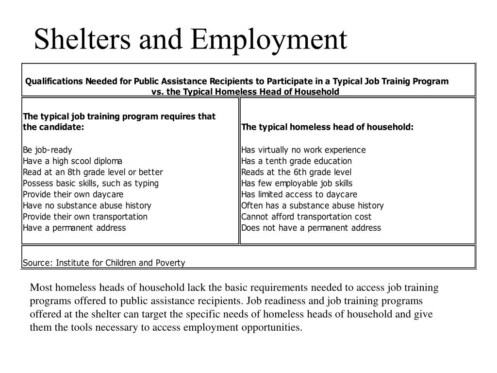 Shelters and Employment