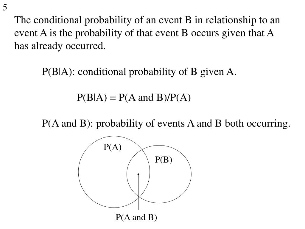 The conditional probability of an event B in relationship to an