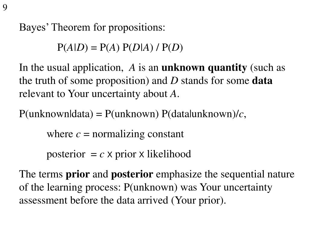 Bayes' Theorem for propositions: