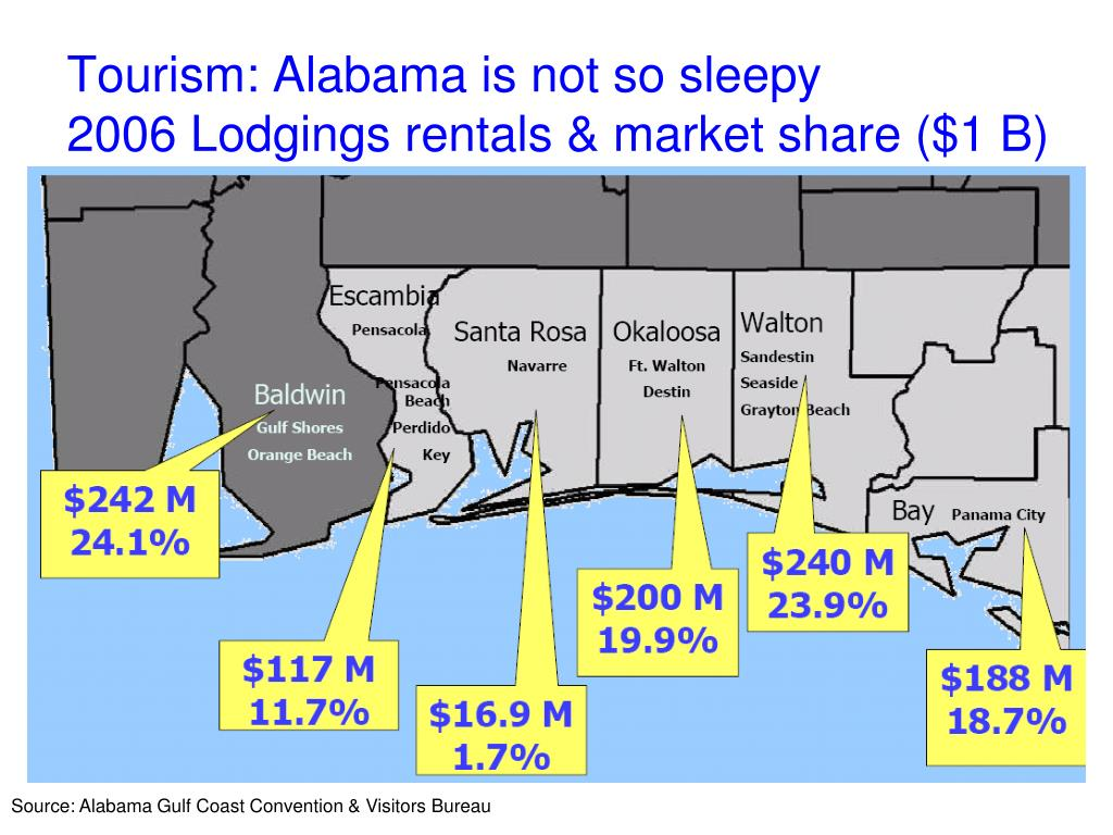 Tourism: Alabama is not so sleepy