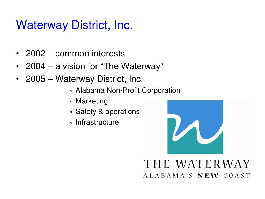 Waterway District, Inc.