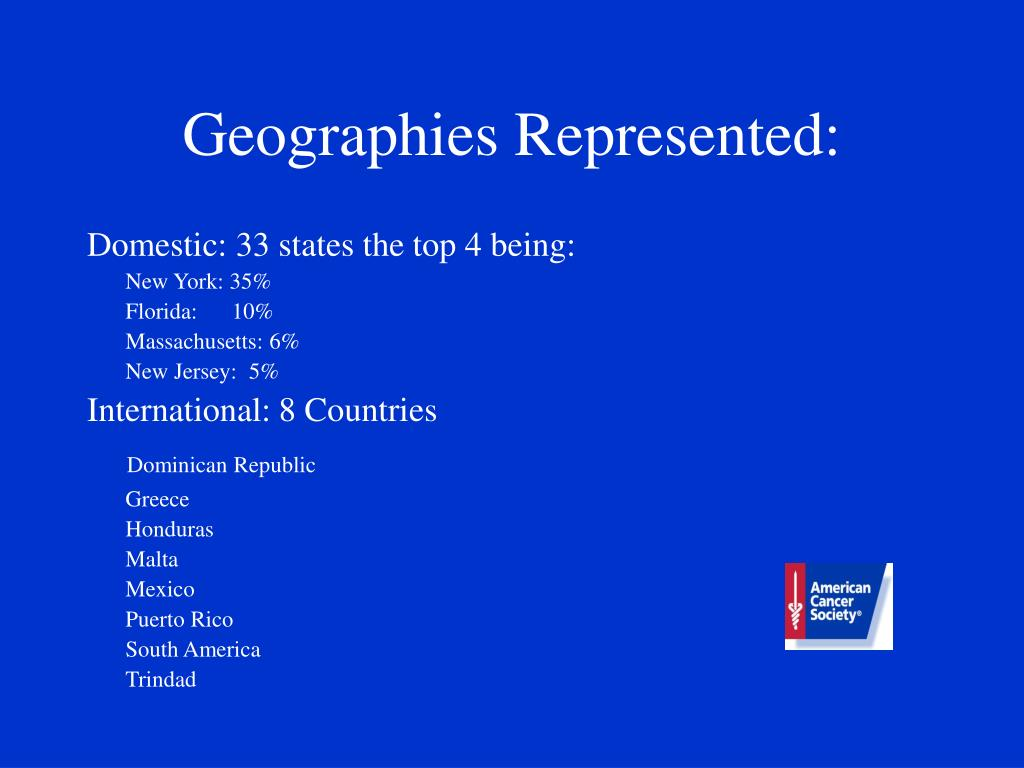 Geographies Represented: