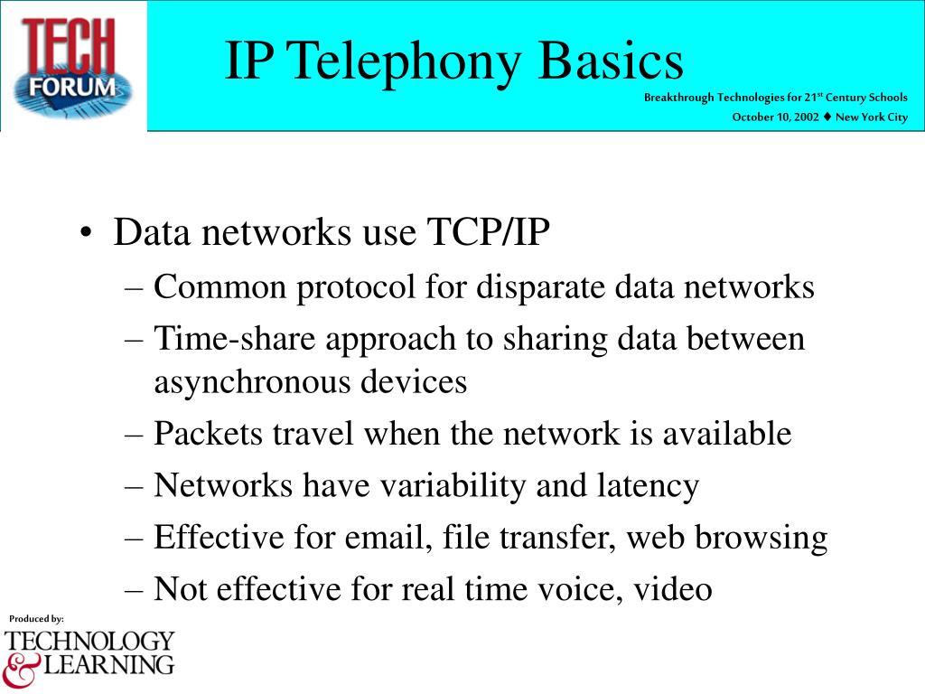 IP Telephony Basics