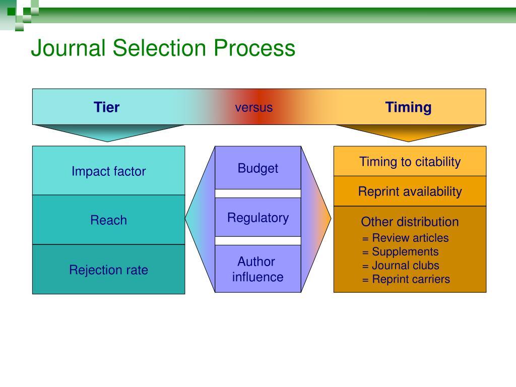 Journal Selection Process