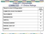 concept programs commuter 1 st choice ratings