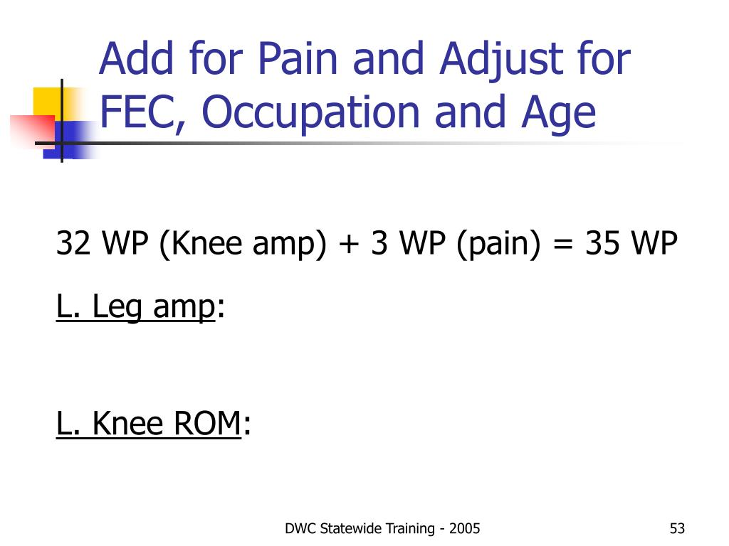 Add for Pain and Adjust for FEC, Occupation and Age